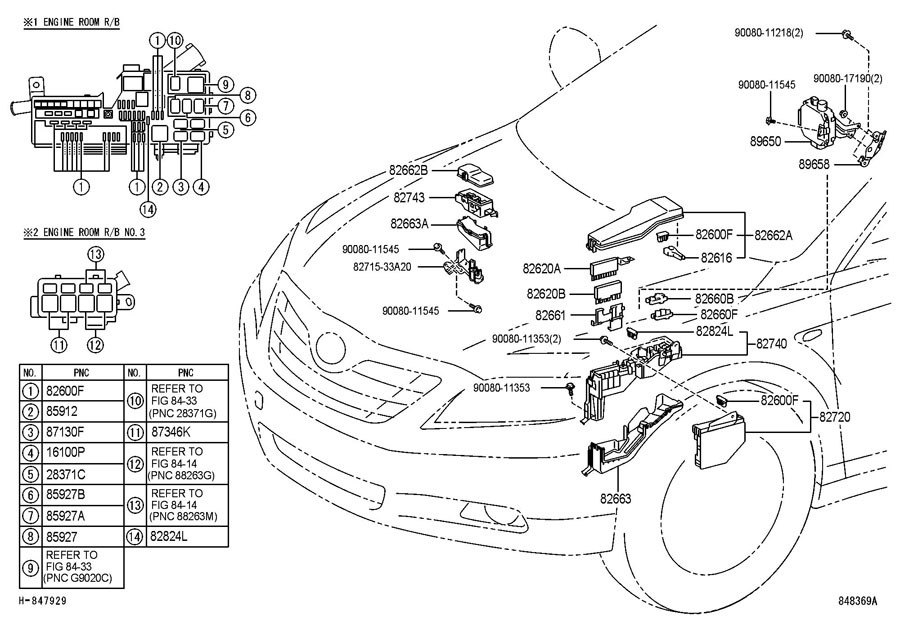 Toyota Camry Block Assembly  Engine Room Junction  Block